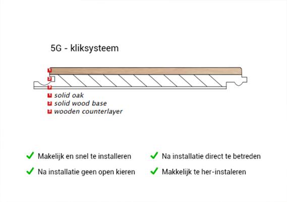 Eiken visgraat Lamelparket 13 cm select naturel mat lak