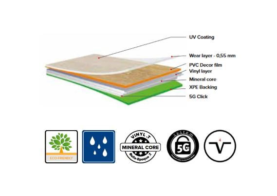 PVC 5G Klik 7.5 mm Belle Epoque Oeral